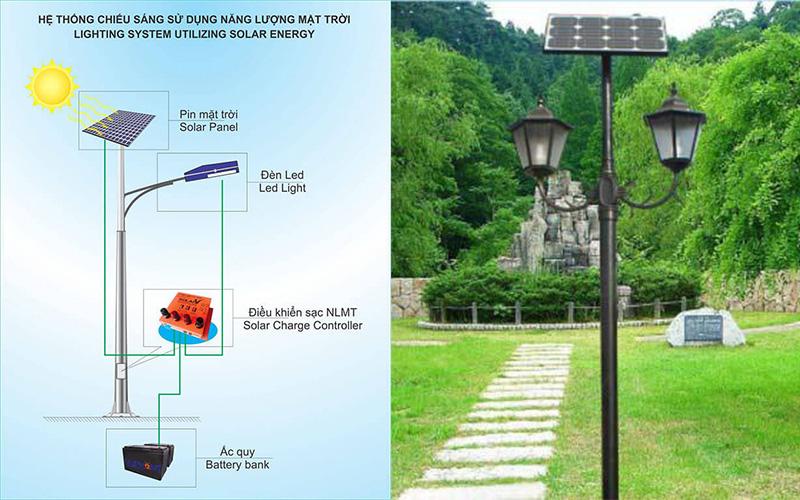 Nguyên lý cột đèn năng lượng mặt trời